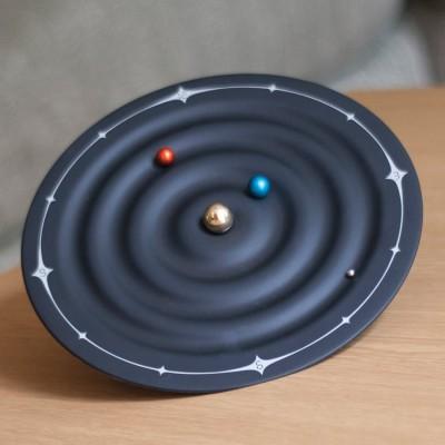 Orologio Orbitale
